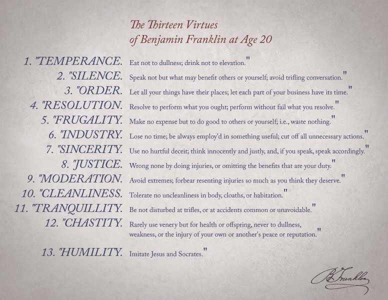 Thirteen Virtues